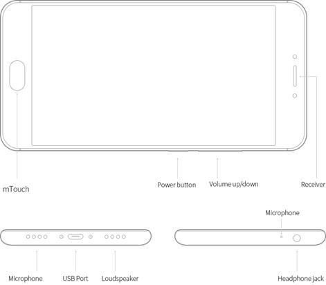 meizu-m3-note-design