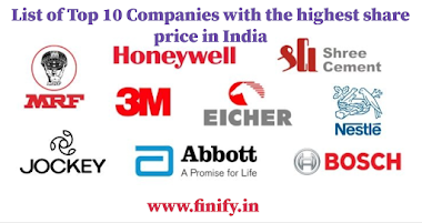 List of Top 10 Companies with the highest share price in India