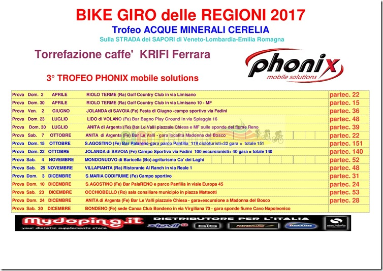 Classifica--MTB-BIKE-E-CROSS-CX-GIRO-delle-REGIONI-MTB---MTB---CROSS-2017-001
