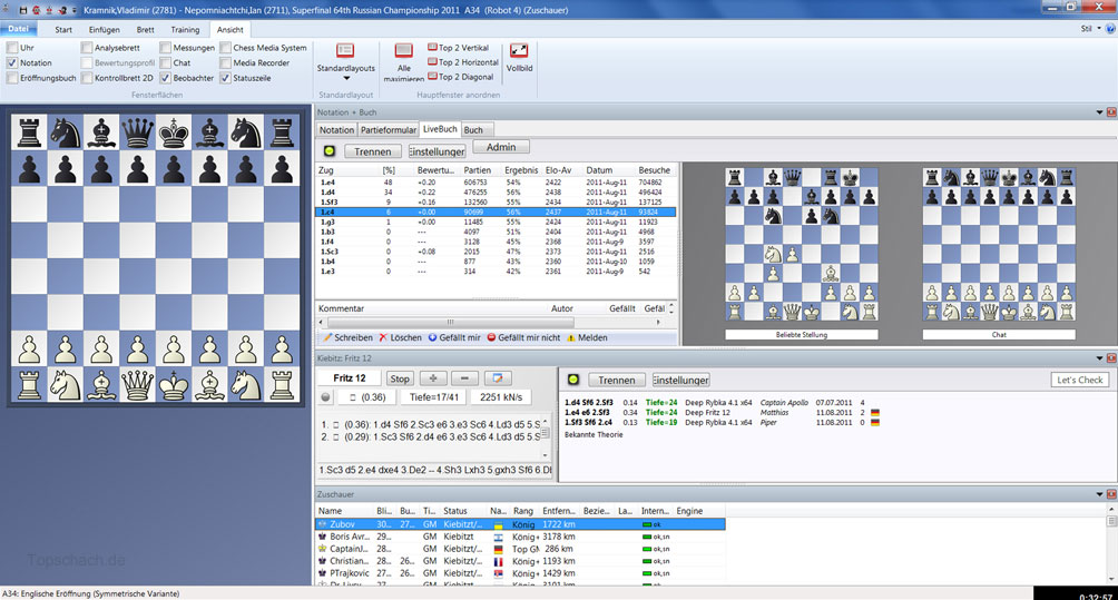 Fritz Chess 13 Download Full - softlinksoftnew