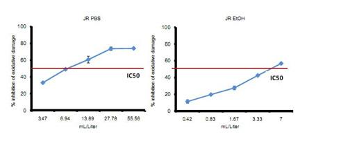 diagram2 Jeunesse : Produk Kecantikan Anti Aging & Antioksidan
