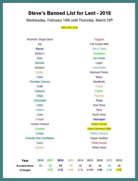 Lent List 2018