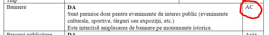 Bannerele pentru Crosul Sucevei, amplasate ilegal