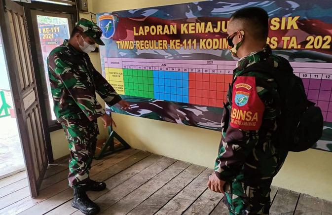 Kasdim 1207/Pontianak Tinjau Posko TMMD Reguler ke-111 Di Desa Kuala Mandor B
