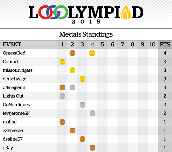 Event4Results_MedalsStandings.png