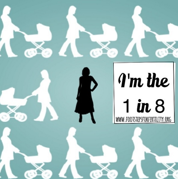 footstepsforfertility.org