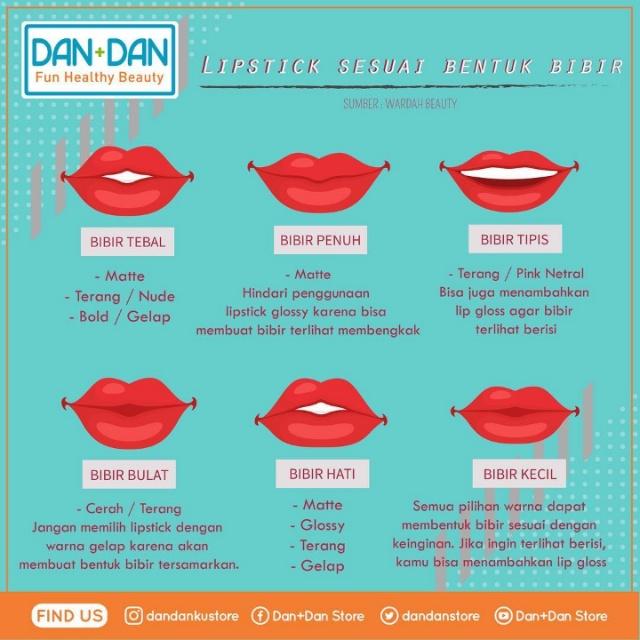 Tips Pilih Warna Lipstik Yang Sesuai Ikut  bentuk Bibir