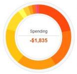 June 2014 Goals and Financial Update