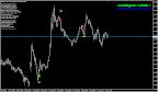 2011-08-01_1853  EUR-JPY M5