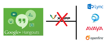 Hangouts Won't Hangout With Other Messaging Vendors: Google's New Unified Messaging Drops Open XMPP/Jabber Interop