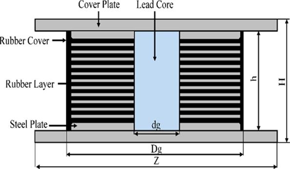 Lead Rubber Bearings