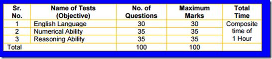 Preliminary Examination: