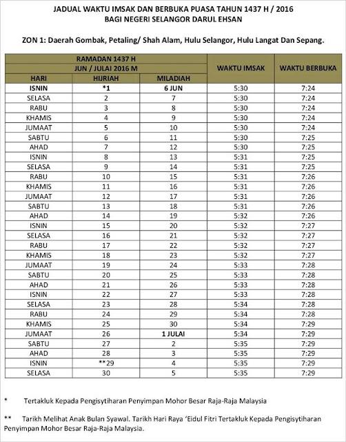 JADUAL WAKTU BUKA PUASA DAN IMSAK 2016 / 1437H UNTUK NEGERI SELANGOR