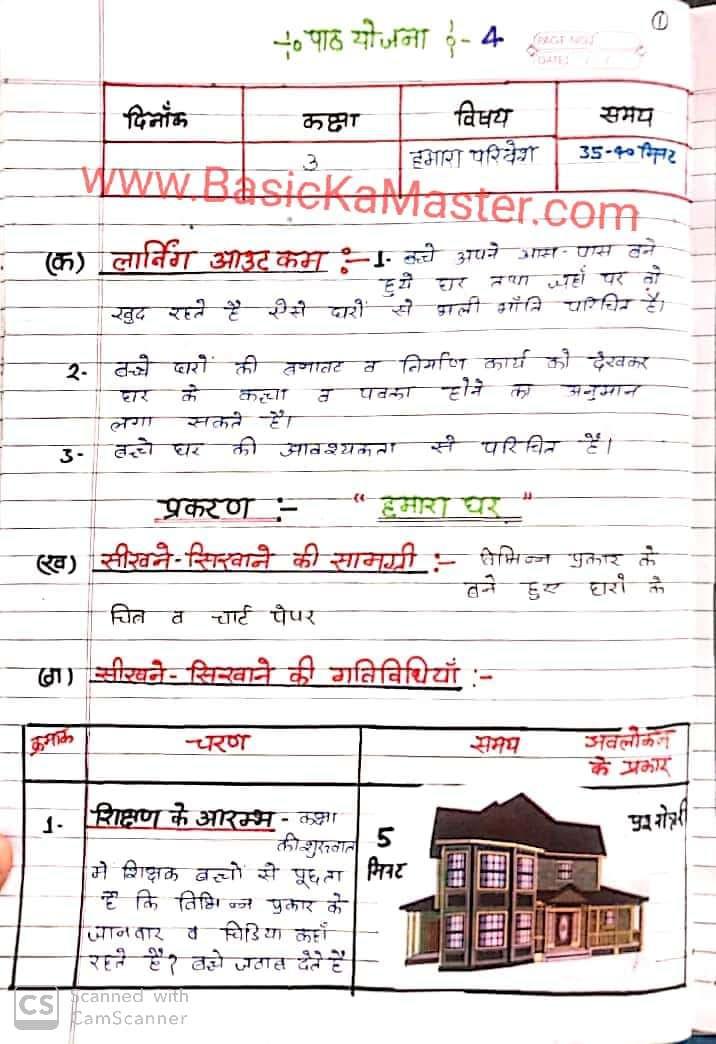 """शिक्षण योजना 14 कक्षा 3 हमारा परिवेश प्रकरण"""" हमारा घर""""By संदीप गुप्ता"""