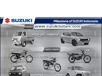 Nostalgia Dulu Youk