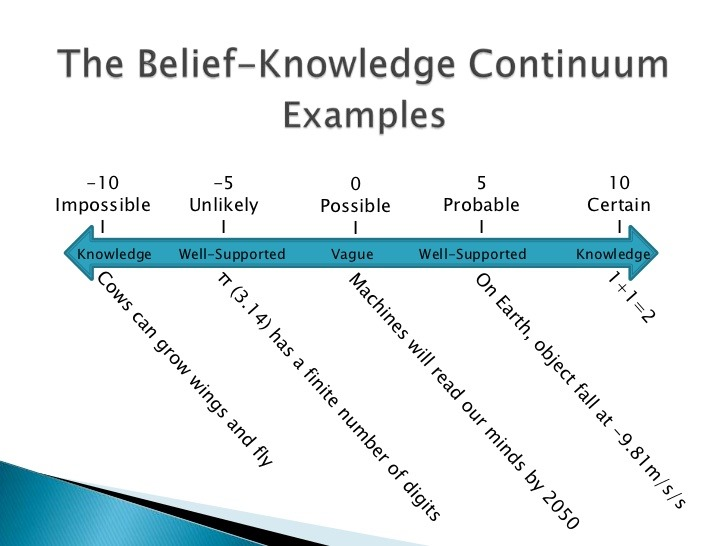 [difference-between-knowledge-and-belief-7-728%5B2%5D]
