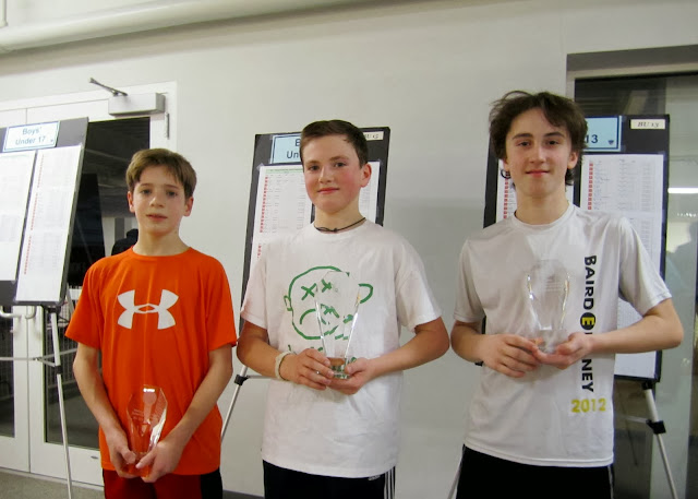 BU 13: Finalist - Douglas Conigliaro (Dedham, MA); Champion - Myles McIntyre (Andover, MA); 3rd Place - Joey Raskin-Lantos (Cambridge, MA)