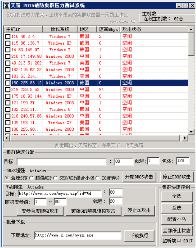 MMD-0048-2016 - DDOS TF = (new) ELF & Win32 DDoS service with ASP +