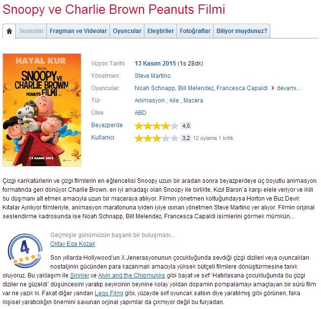 Snoopy ve Charlie Brown Peanuts Filmi - 2015 BDRip x264 - Türkçe Altyazılı Tek Link indir