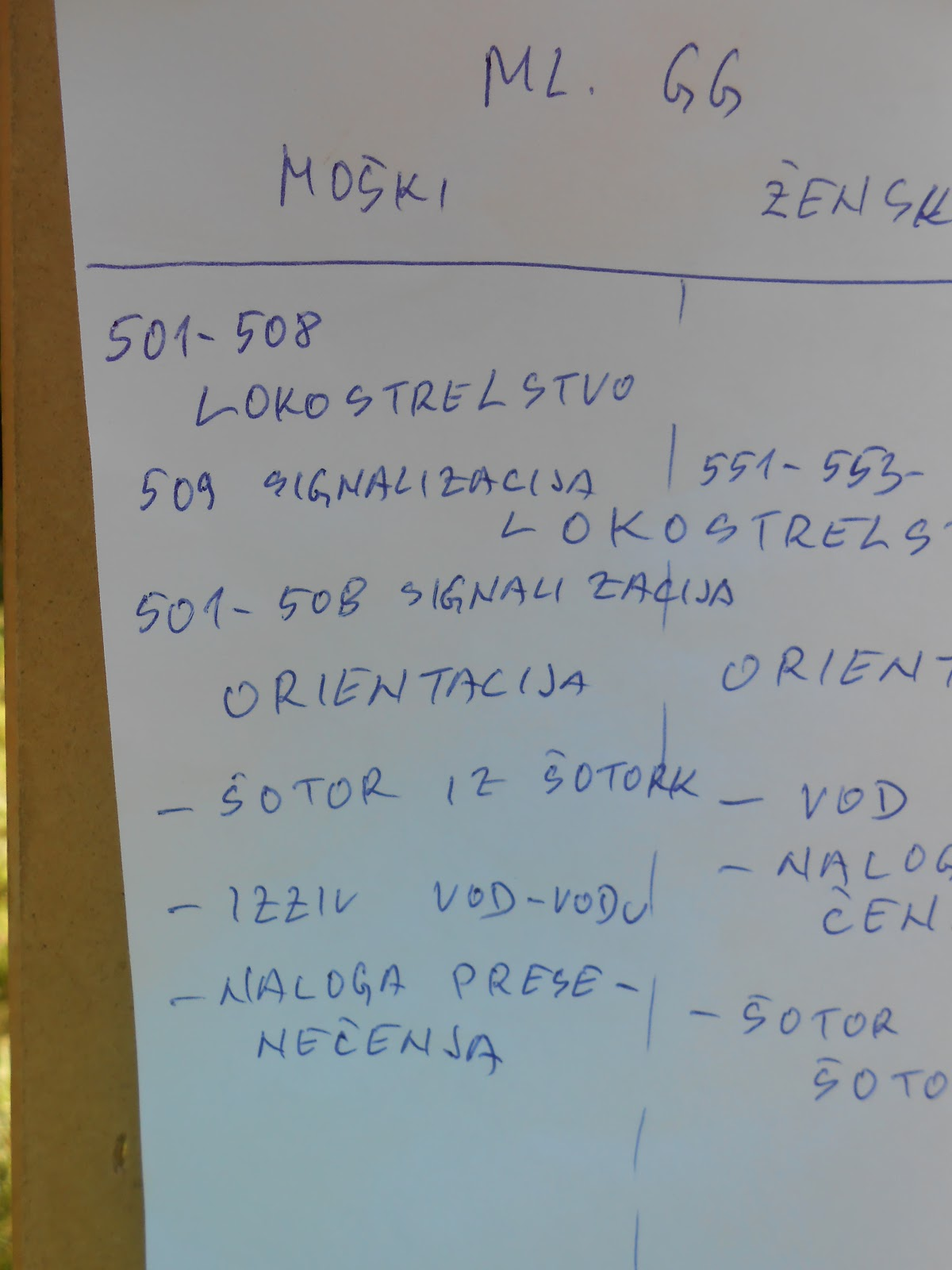 Državni mnogoboj, Mirna 2016 - DSCN5413.JPG