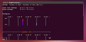 Ranwhen in Ubuntu
