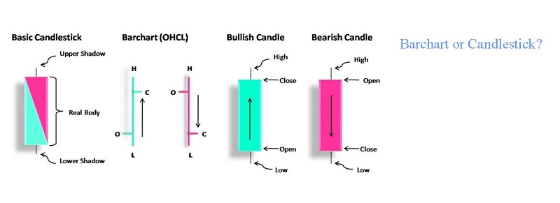 how to go back candle bu candle mt4