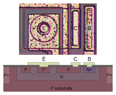 Structure of a PNP transistor in the 741 op amp.