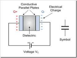 simple-capacitor-circuit
