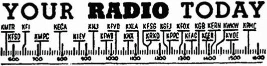 АМ шкала радиоприёмника после 1941 года