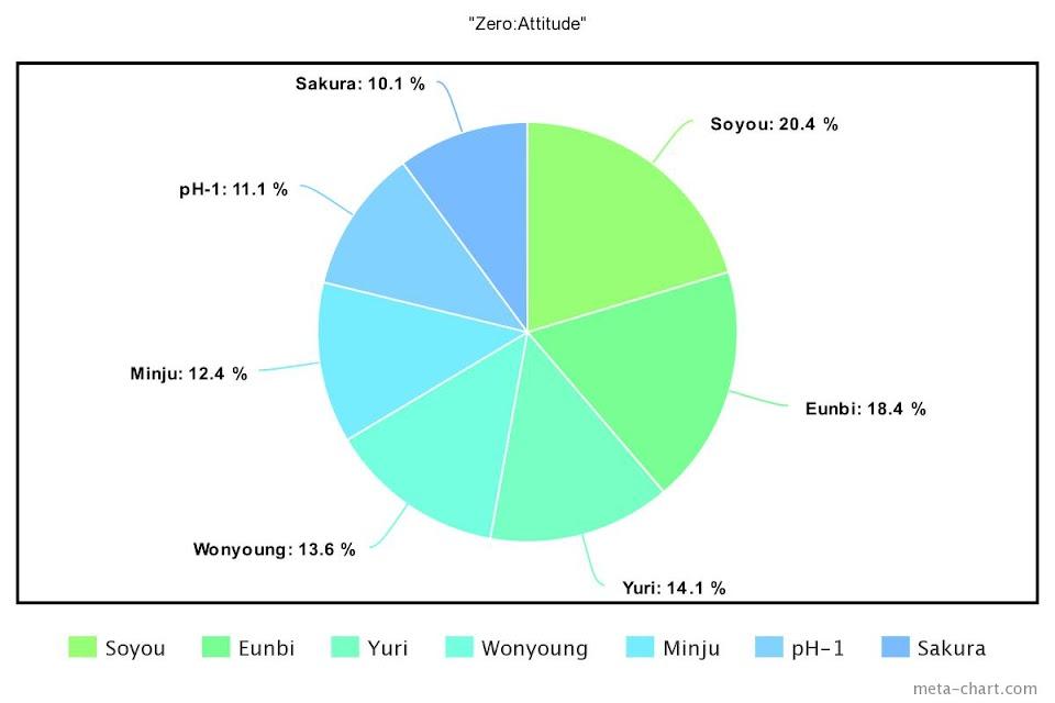 meta-chart - 2021-03-03T001440.550