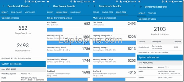 Benchmark Geekbench 4 Asus Zenfone 4 Max Pro ZC554KL