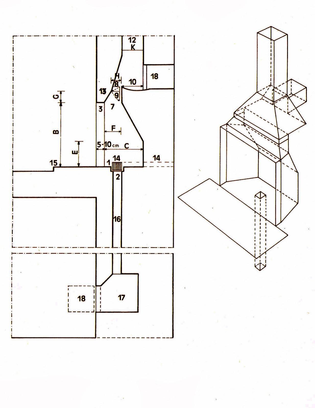 chimenea arquitecto tecnico