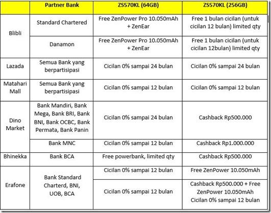 Promo Asus Zenfone 3 Deluxe