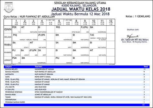 Jadual Waktu Kelas 12.3.2018_006