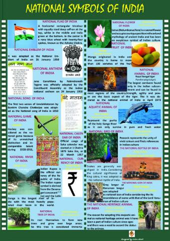 The Green Drops National Symbols Of India Free Poster A3 Size