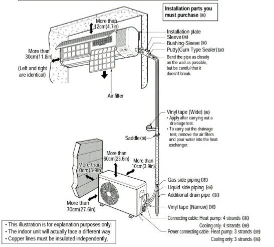 kl fix-it air-conditioning,water heater,washing machine