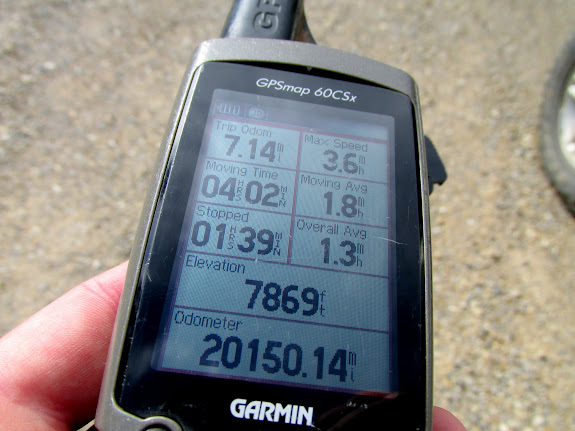 GPS back at the trailhead