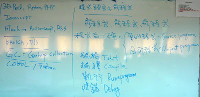 程式的種類及寫程式的步驟