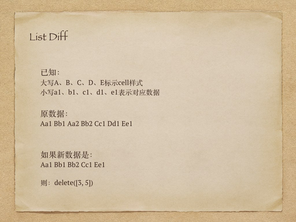 ListDiff 学习与分析.008