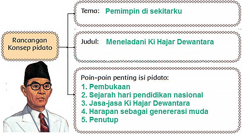 Kunci Jawaban Halaman 16, 17, 19, 20, 21, 22 Tema 7 Kelas 6