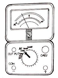 AC மின்னழுத்த வேறுபாட்டை அளத்தல்.