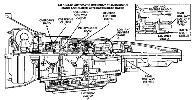 2011 ford escape transmission diagram