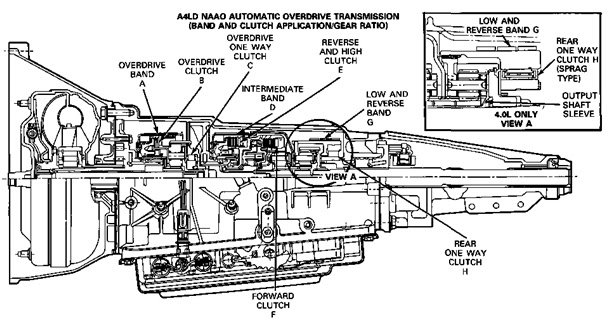 Ford Aerostar Transmission Repair Manual