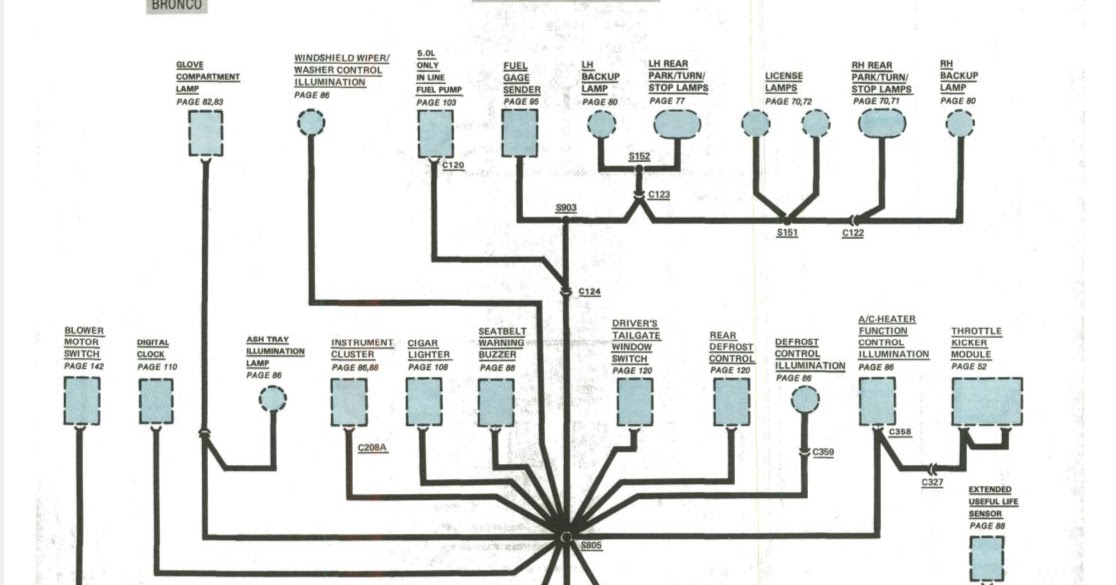 1986 Ford Bronco Wiring Diagram 86