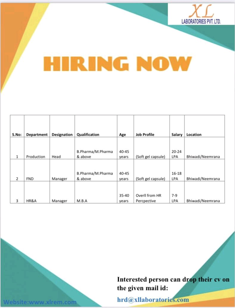 Opening For Formulation Development, Production, Human Resources In Manager Position At XL Laboratories