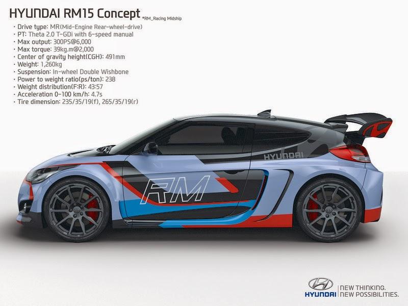 Seoul 2015 Hyundai Rm15 Concept