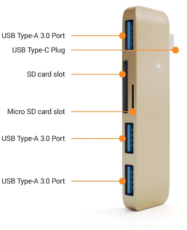 https://lh3.googleusercontent.com/-EV_4OGiWT-w/VjF9mNs7GYI/AAAAAAAAnAs/EcZe00AyMVk/s800-Ic42/Satechi-Type-C-USB-3.0-3-in-1-Combo-Hub_03.jpg
