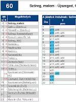 A szegedi 60-as busz menetrendjének részlete, a Tisza Volán honlapjáról (2012. június 2.) Az alacsonypadlós járatok kékkel jelölve.