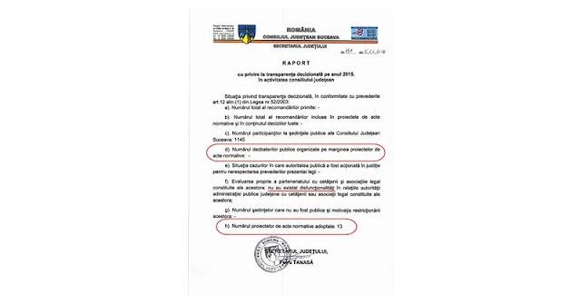 Nechifor, demascat! Dovada dispreţului total faţă de suceveni: toate deciziile CJ Suceava din 2015, adoptate fără consultarea populaţiei