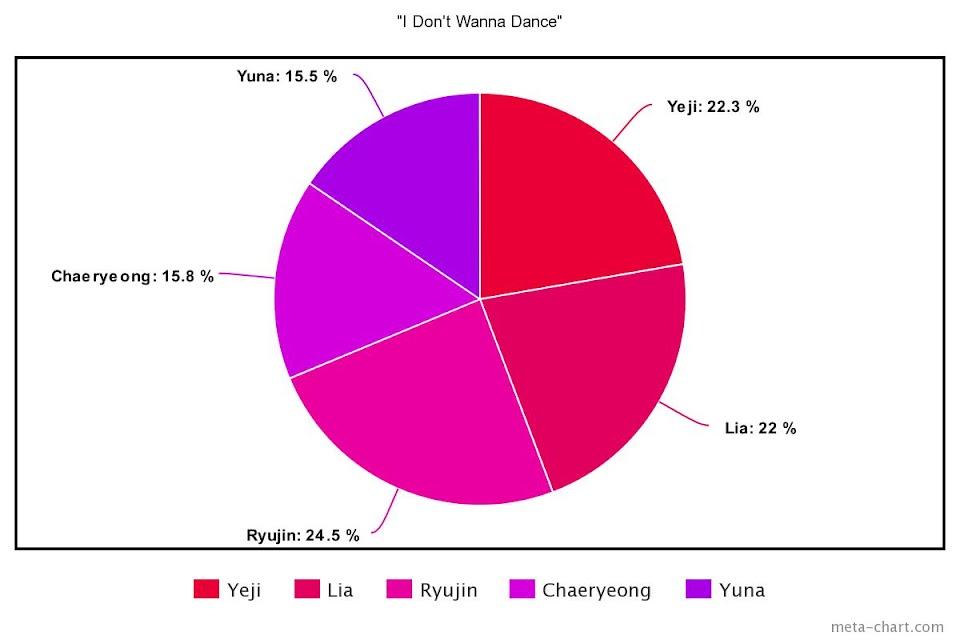 meta-chart - 2021-01-09T130621.572